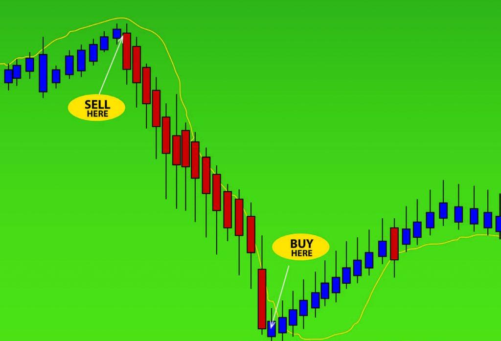 استراتژی معاملاتی موفق فروش استقراضی یا short selling